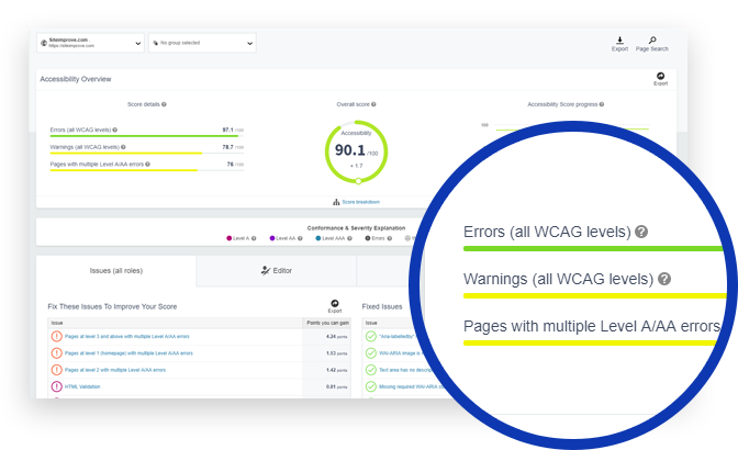 Siteimprove Accessibility Dashboard showing WCAG 2.0 errors