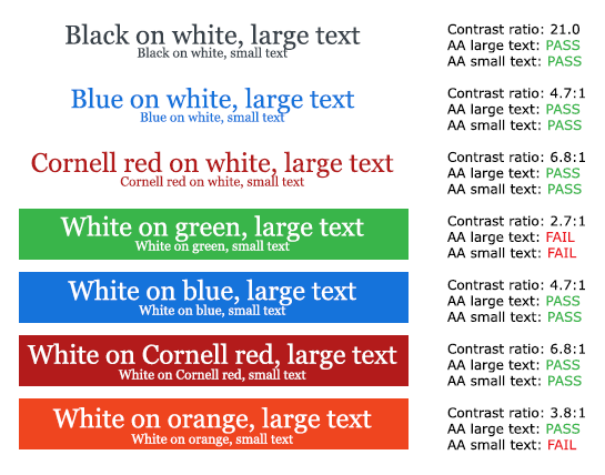 Examples of text colors on various background colors, indicating contrast ratio and WCAG 2.0 PASS / FAIL results